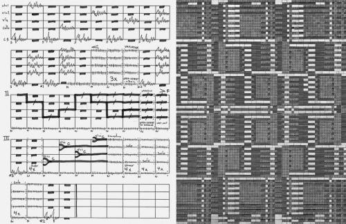 Partitura musicale di Collins vs trama murale di Ponti